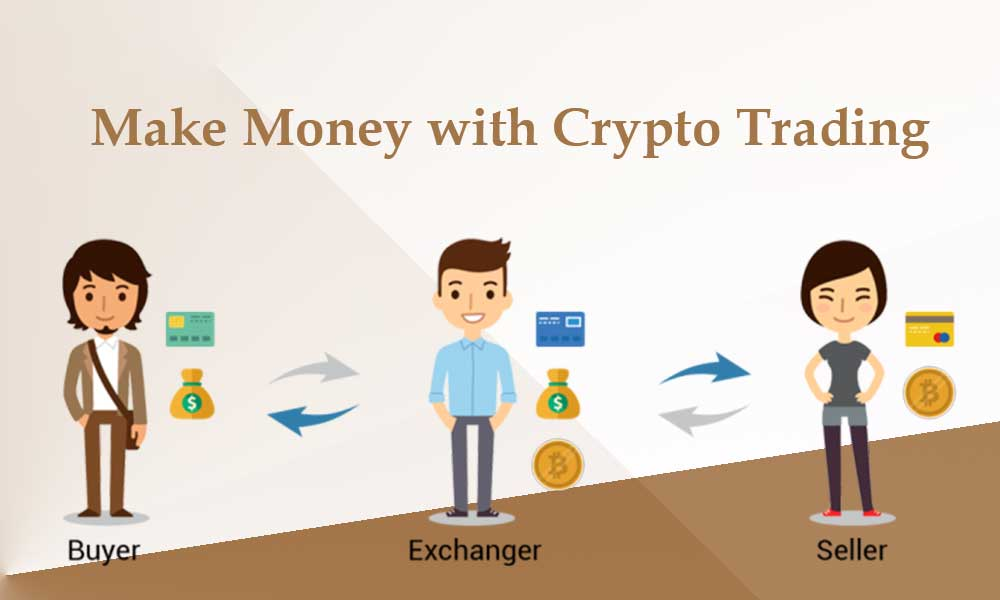 Make Money with Crypto Trading
